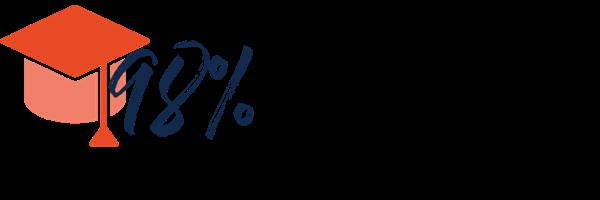 98 percent