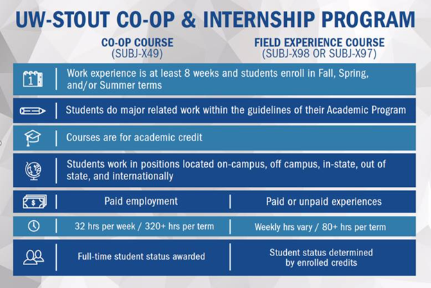 Co-Op and Internships