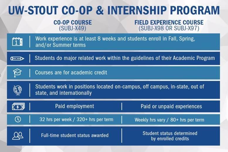 CO-OP Internship Program